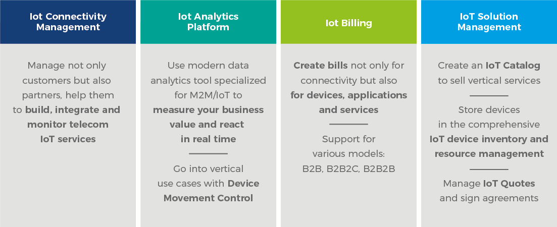 IoT connect solution table