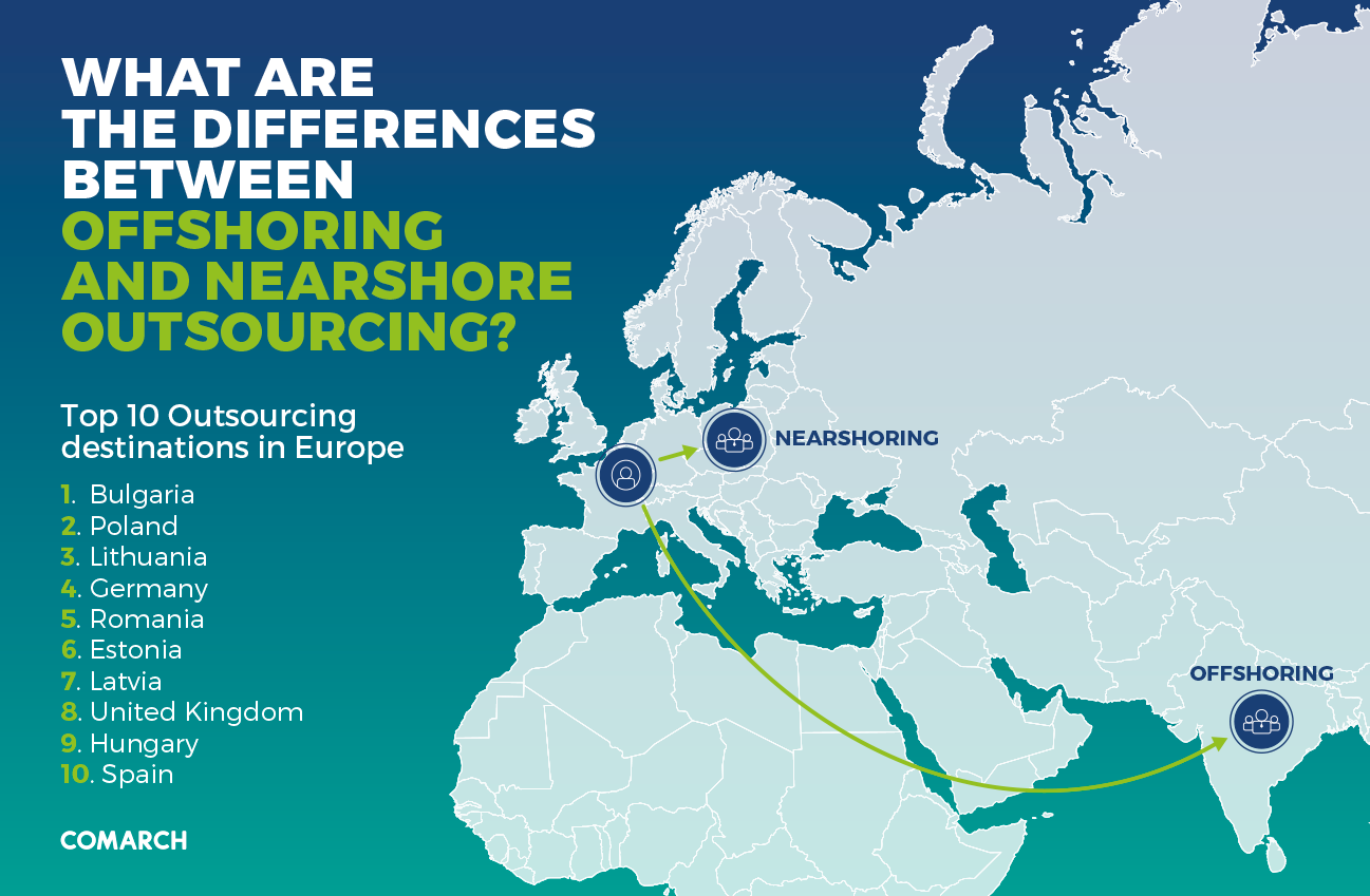 offshoring and nearshore outsourcing