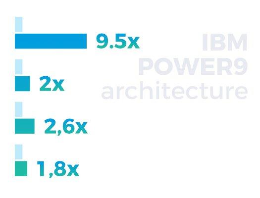 IBM POWER9 architecture