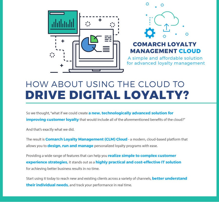 drive digital loyalty