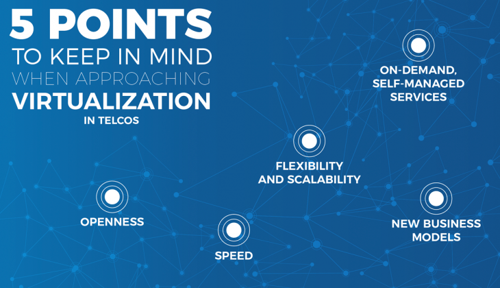 5 points to keep in mind when approaching virtualization in telcos