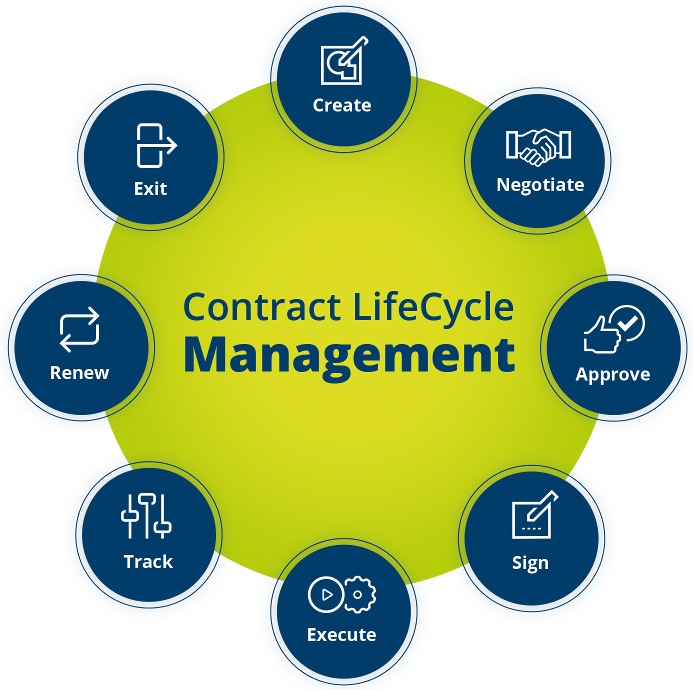 management life cycle Project management is the discipline of planning, organizing and managing resources to bring about the successful completion of specific project goals and objectives through a series of process steps.