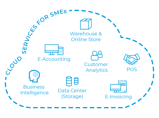 Comarch SME Banking Software for Financial Industry
