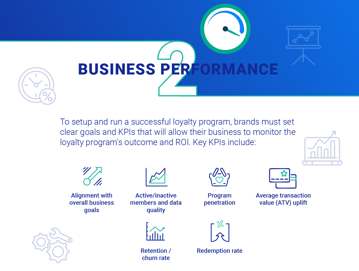 business performance infographic