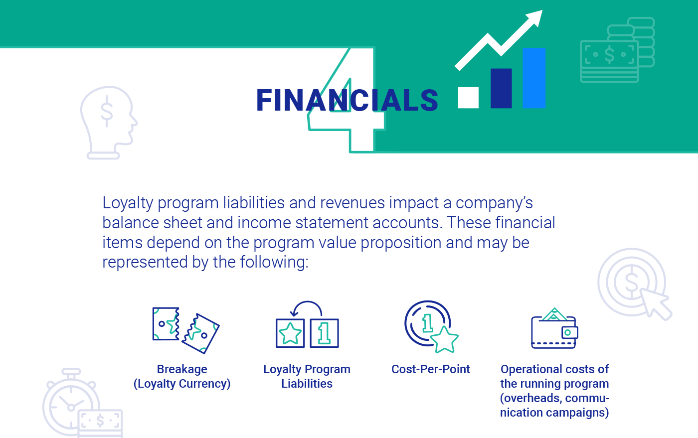 financials infographic