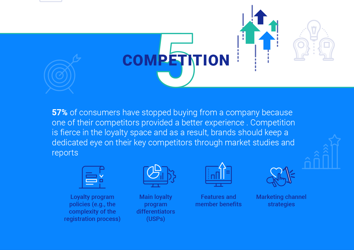 competition infographic