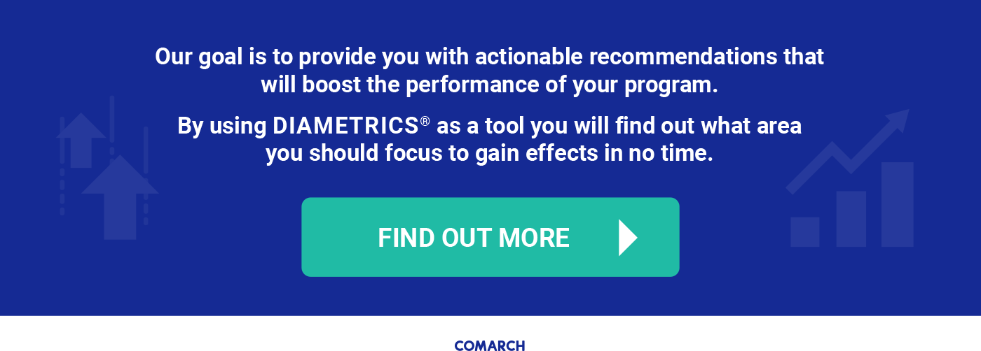Diametrics - find out more