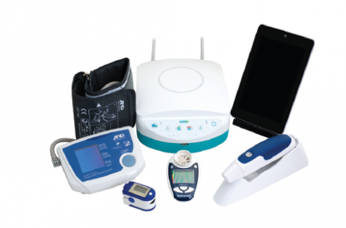 Medical-hub class devices