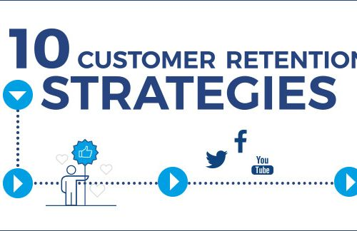 Customer retention article from Comarch
